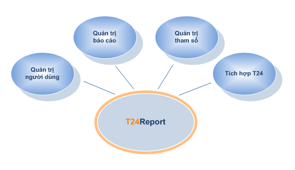 T24-Report-Overview