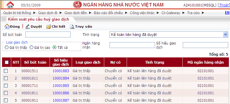 chuyen-tien-lien-ngan-hang-citad-ibps-kiem-soat-huy-lenh-thanh-toan