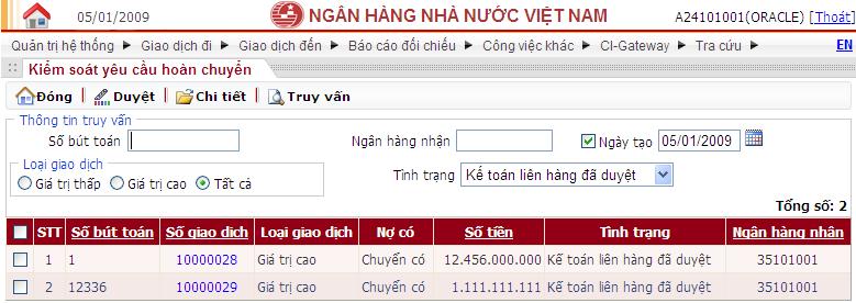 chuyen-tien-lien-ngan-hang-citad-ibps-kiem-soat-yeu-cau-hoan-lenh-thanh-toan