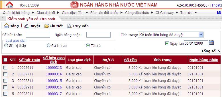 chuyen-tien-lien-ngan-hang-citad-ibps-kiem-soat-yeu-cau-tra-soat