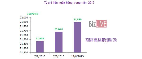 10-su-kien-ngan-hang-noi-bat-nam-2015-04