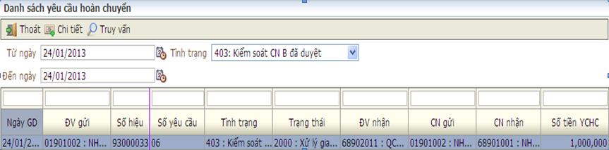 KSKT-duyet-YC-Hoan-chuyen-den1-ung-dung-ngan-hang-dien-tu-cf-ebank