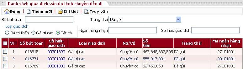chuyen-tien-lien-ngan-hang-citad-ibps-van-tin-lenh-chuyen-tien-di