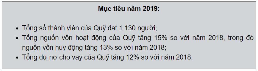 Quỹ tín dụng Thái Xuyên